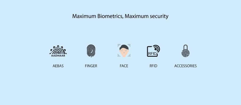 Biometric Attendance Machine in Gurgaon